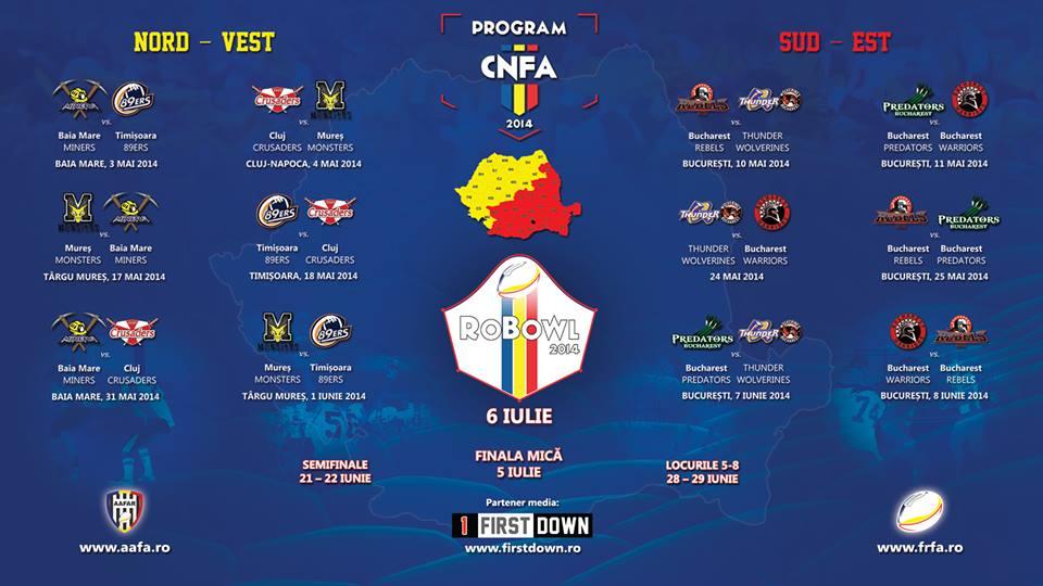 RoBowl 2014 - programul Campionatului Naţional de Fotbal american