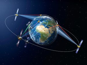 Galileo la concurență cu GPS, GLONASS și  BeiDou