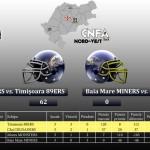 CNFA 2014 – Campionatul Naţional de Fotbal American – RoBowl